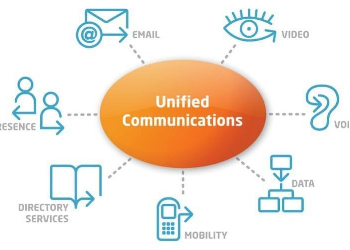 What To Look For in a UCaaS Provider
